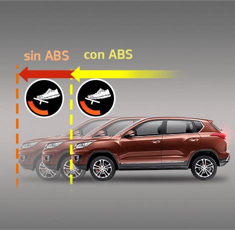 Sistema que nos permite frenar con mayor seguridad evitando que se bloqueen las ruedas y manteniendo la dirección del auto en caso que debamos esquivar otros autos, objetos o personas.